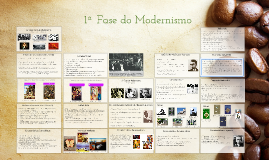 Copy of 1ª Fase do Modernismo *