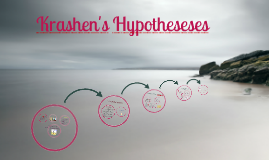 Krashen's Hypothesis Presentation
