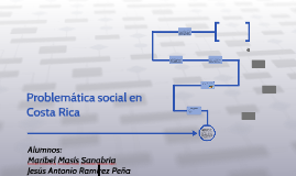 Problemática Social de Costa Rica