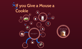 Copy of If You Give a Mouse a Cookie