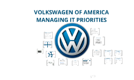 case 3 2 volkswagen of america managing it priorities Corporate information strategy and management case 2-3: ford motor company volkswagen of america: managing it priorities 449.