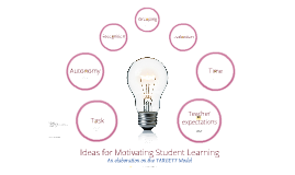 Copy of Motivating Student Learning