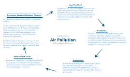 6.05 Economics Project Circular-Flow Diagram - Air Pollution