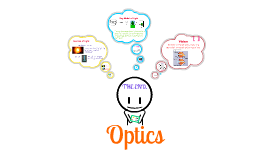 Copy of Optics