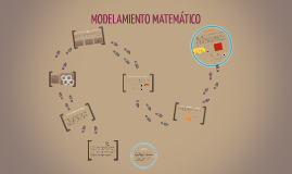Copy of MODELAMIENTO matemático