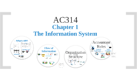 Chapter 1: The Information System