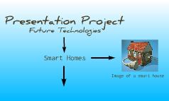 Presentation project Future technologies