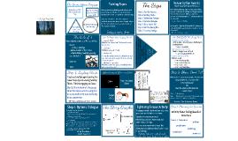 Seven Steps - Professional Development