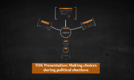 TOK Presentation: Making choices during political elections