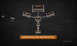 Estrategia Electoral y Plan de Campaña
