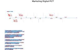 Marketing Digital Solução: PCT