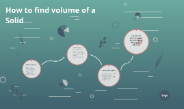 How to find volume of a solid