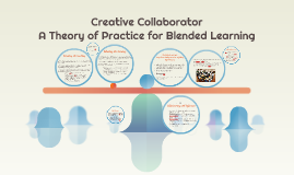 Collaborator: A Theory of Practice for Blended Learning