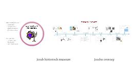 Geschiedenis jodendom 2Havo