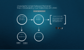 Choosing Subawards: Step 1- Relationship with USAID