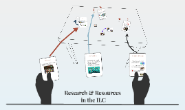 Research in the ILC