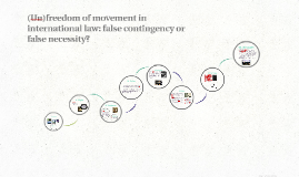 (Un)freedom of movement in international law: false continge