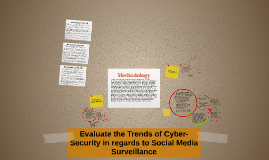Copy of Evaluate the Trends of Cyber-Security in regards to Social M