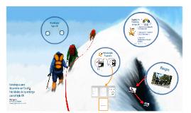 Estrategias para desarrollar con Scratch Habilidades de Aprendizaje para el Siglo XXI