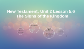 New Testament: Unit 2 Lesson 5
