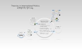 Copy of International Politics