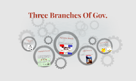Three Branches Of Gov.