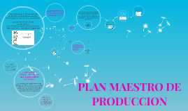 Copy of PLAN MAESTRO DE PRODUCCION