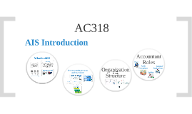 AIS Introduction