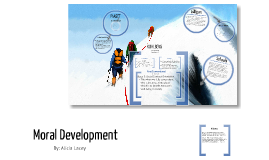 Copy of copy of moral development by alicia lacey on prezi for Moral development 0 19 years chart