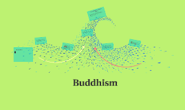 what buddhism believe in