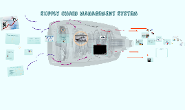 Copy of Supply Chain Management System