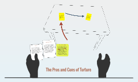 The Pros and Cons of Torture