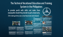TECHNICAL EDUCATION AND SKILL DEVELOPMENT (TESDA)