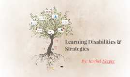 Copy of Learning Disabilities & Strategies