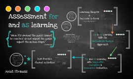 Assessment for and as learning