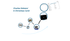 Charles Dickens'