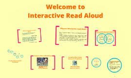 Copy of Interactive Read Alouds