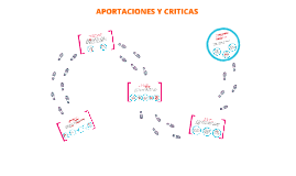 Copy of APORTACIONES Y CRITICAS