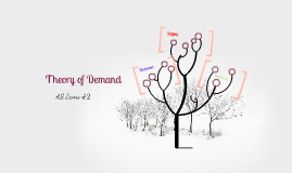 Theory of Demand #1