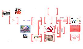 Copy of Guerra Fría