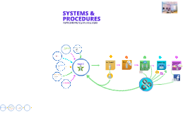 SYSTEMS AND
