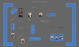 Copy of Destra e Sinistra storiche