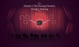 Chapter 7: The Roaring Twenties