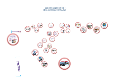 Copy of Departamentos de una agencia de viajes