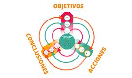 Copy of TFG. ORIENTACIÓN LABORAL PARA MUJERES INMIGRANTES