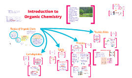 Copy of BI 2: Intro to Organic Chemistry