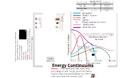 Copy of Energy Continuua