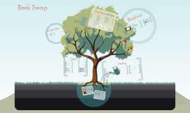 Copy of Book Swap