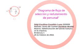 """Copy of """"Diagrama de flujo de reclutamiento y seleccion de personal"""""""