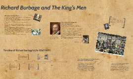 Richard Burbage and The King's Men